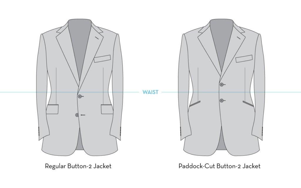 Button-2-Paddock-comparison