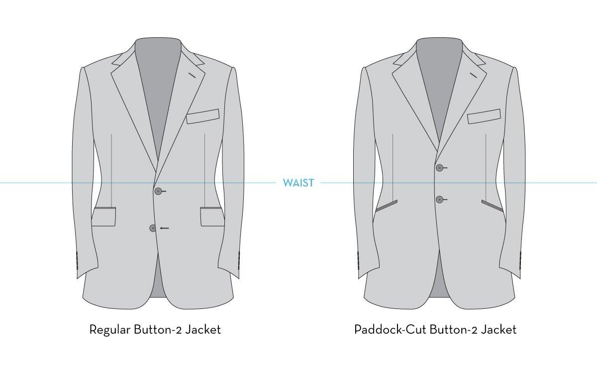 Mens jacket button rules - Button 2 Paddock Comparison