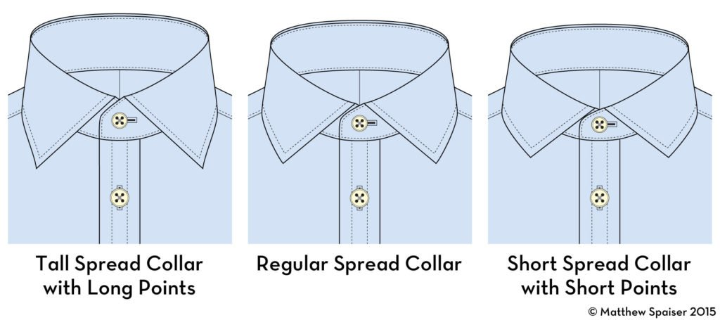 Collar-Height
