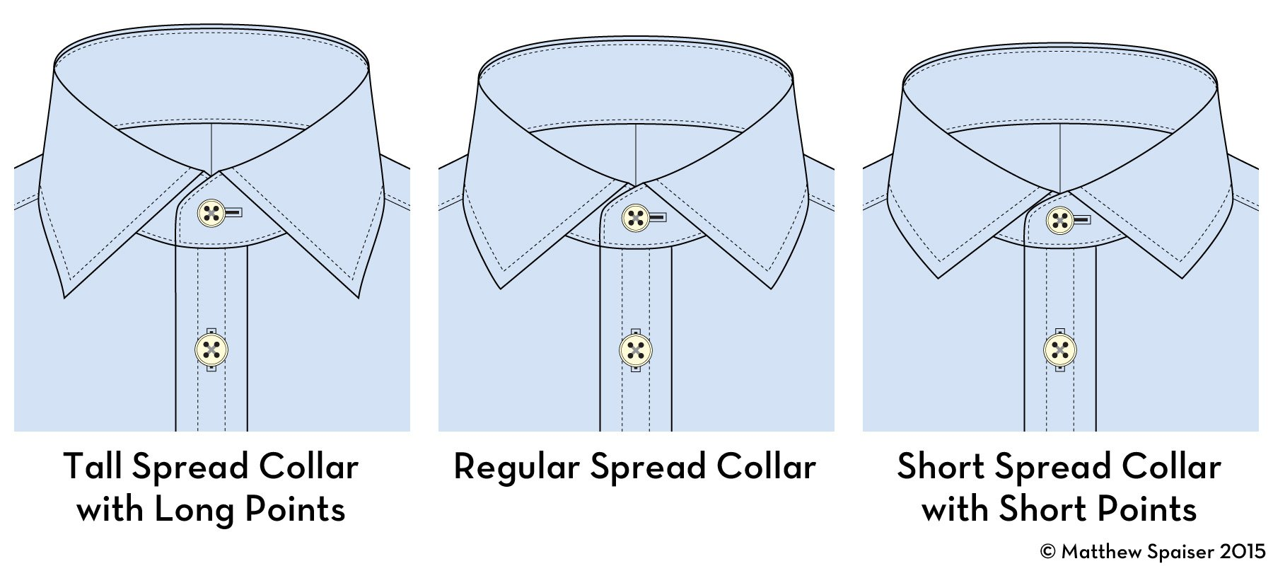 Shirt Collar Width Height And Point Lengthand Poll The Suits Of