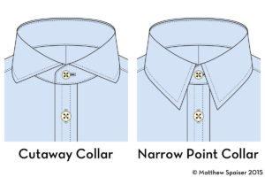 Extreme-Collars