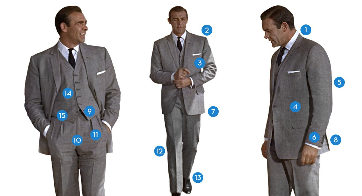 James Bond Shows How a Suit Should Fit – The Suits of James Bond